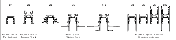 LV Stucchi track mounting options